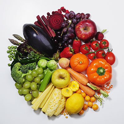 fruit-vegetables color wheel
